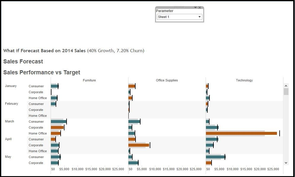 How to make Toggle Switch for Worksheets in Tableau Analytics Tuts – How to Make Worksheets