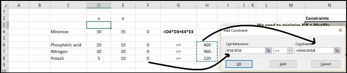 Solve linear programming problem using Excel – Analytics Tuts