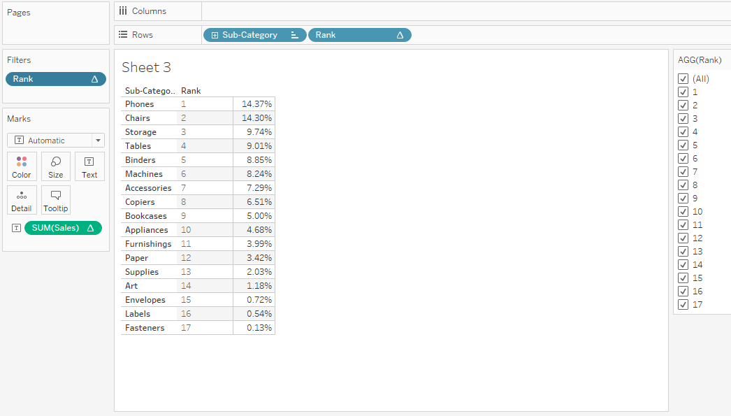 Percent of Total with filters in Tableau – Analytics Tuts